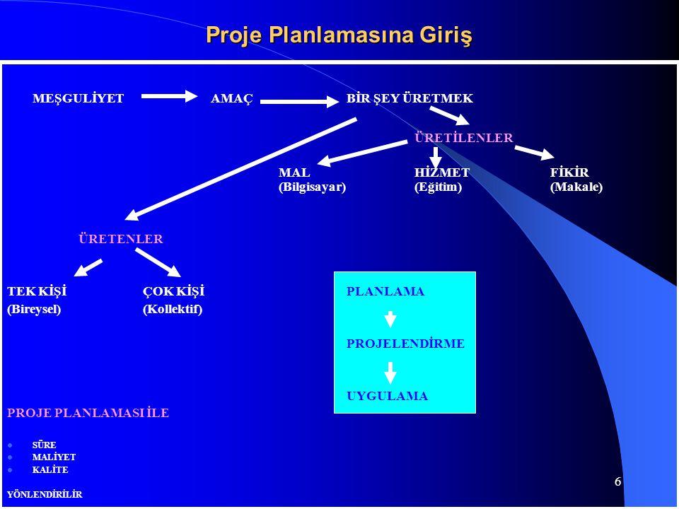 Proje Planlamasına Giriş