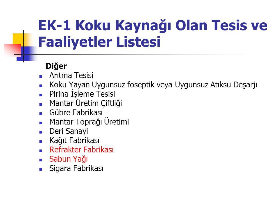 EK-1 Koku Kaynağı Olan Tesis ve Faaliyetler Listesi