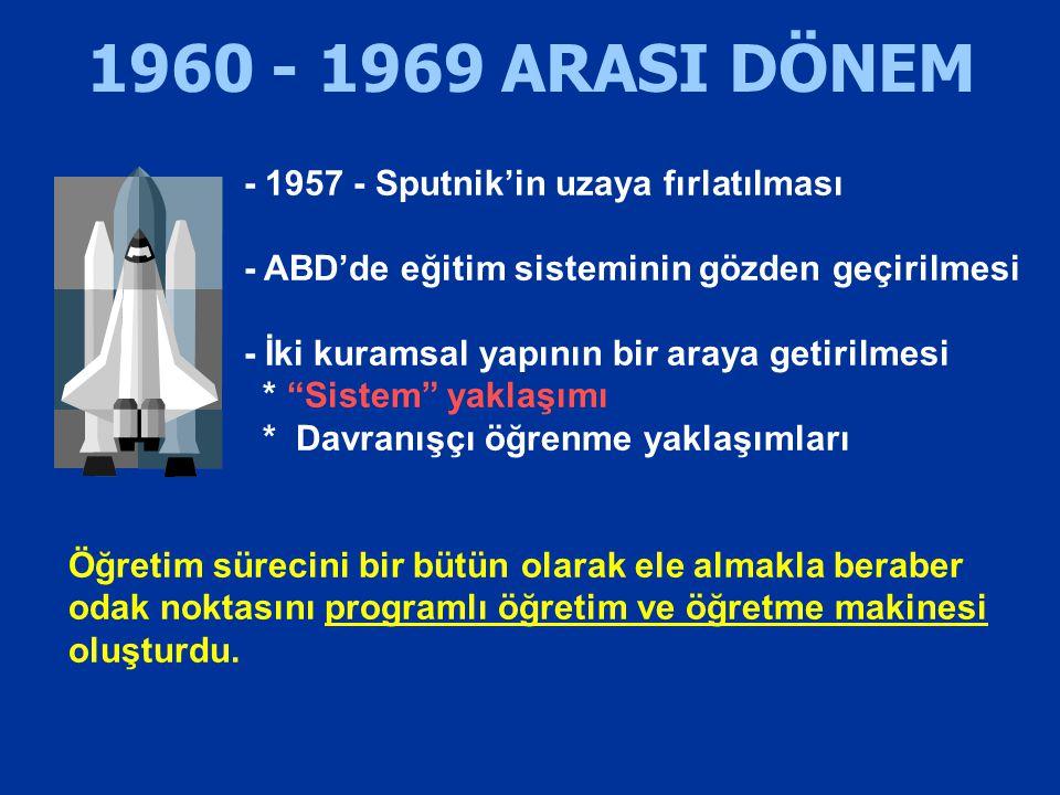 1960 - 1969 ARASI DÖNEM - 1957 - Sputnik'in uzaya fırlatılması
