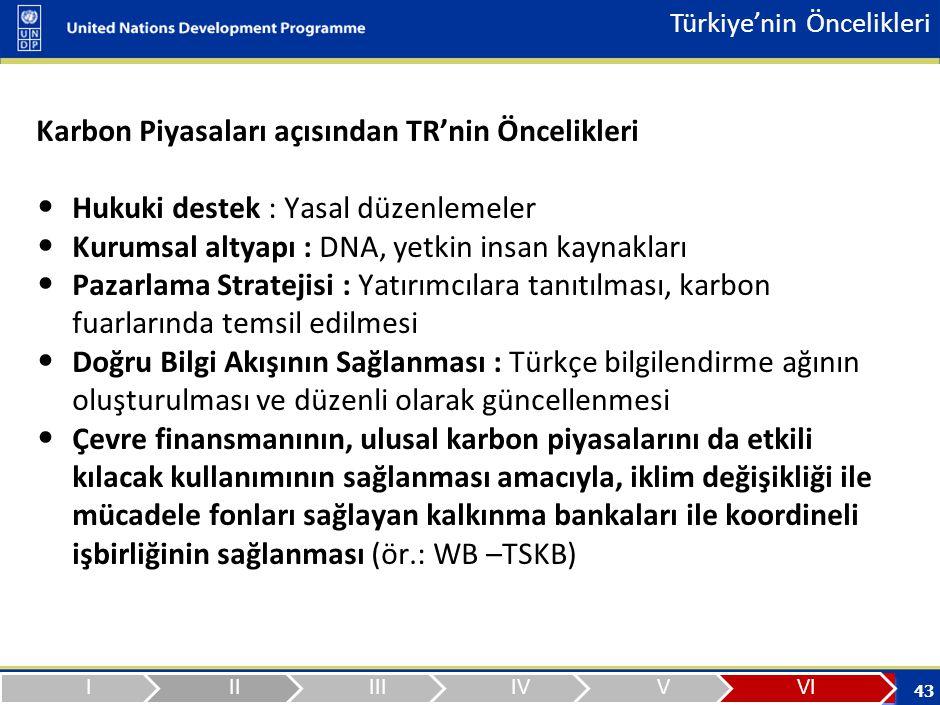 Türkiye'nin Öncelikleri