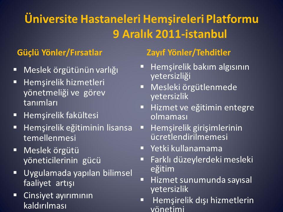 Üniversite Hastaneleri Hemşireleri Platformu 9 Aralık 2011-istanbul