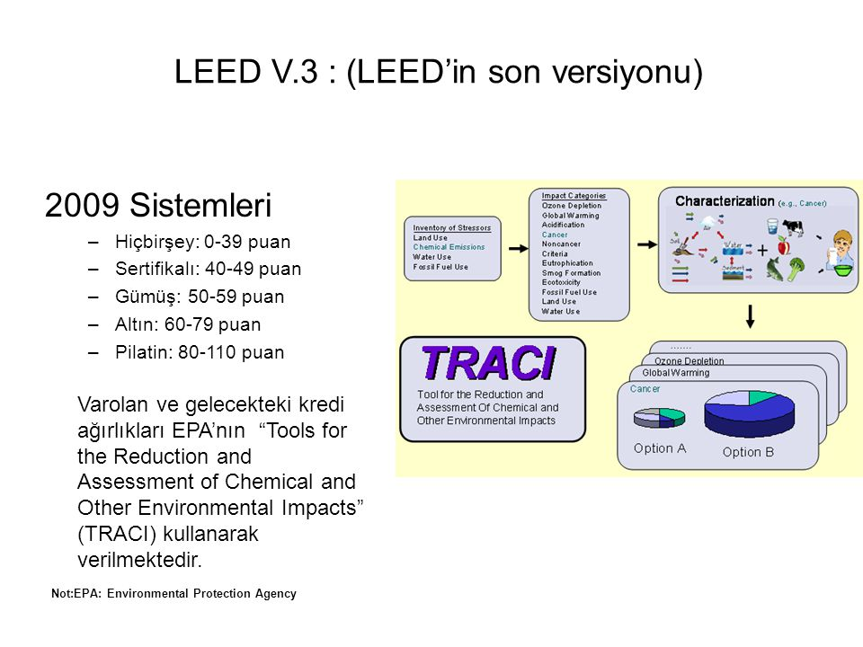 LEED V.3 : (LEED'in son versiyonu)