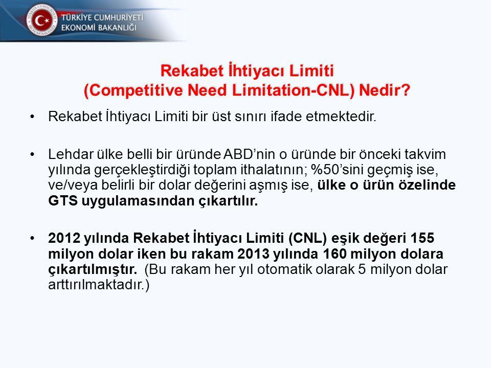 Rekabet İhtiyacı Limiti (Competitive Need Limitation-CNL) Nedir