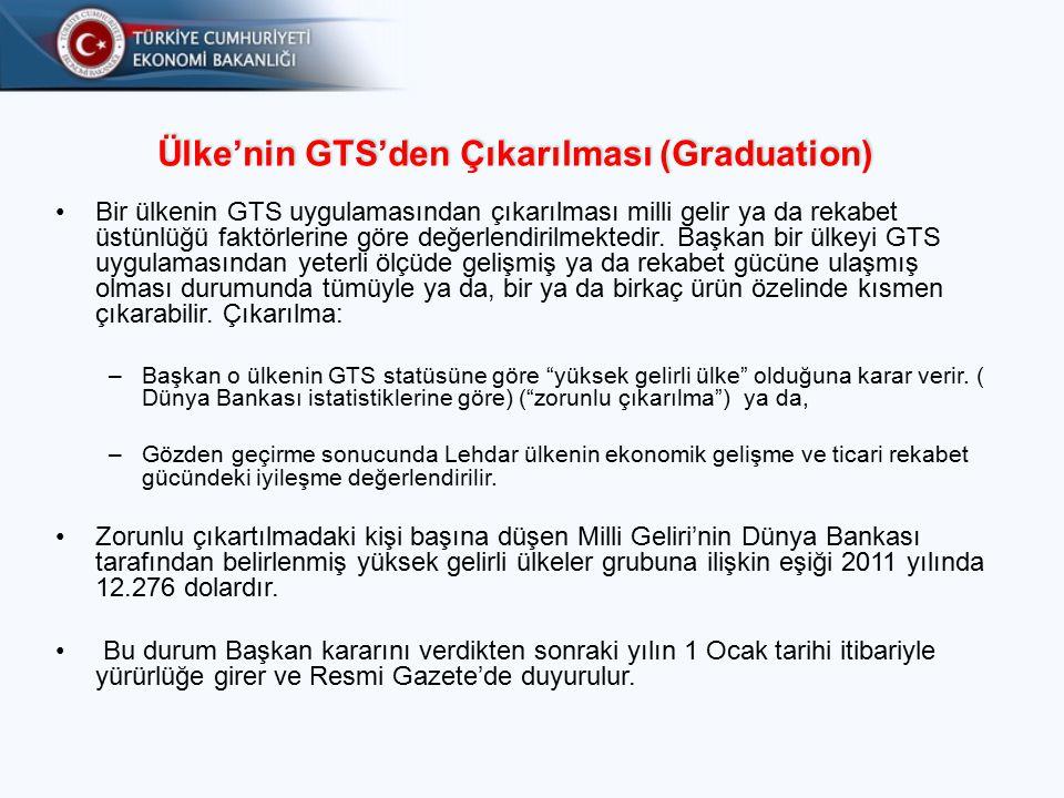 Ülke'nin GTS'den Çıkarılması (Graduation)
