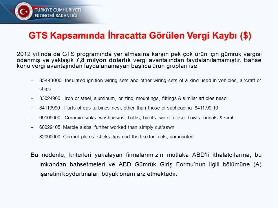 GTS Kapsamında İhracatta Görülen Vergi Kaybı ($)
