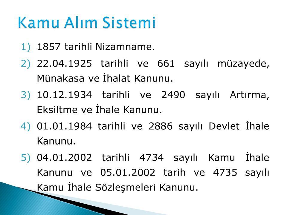 Kamu Alım Sistemi 1857 tarihli Nizamname.