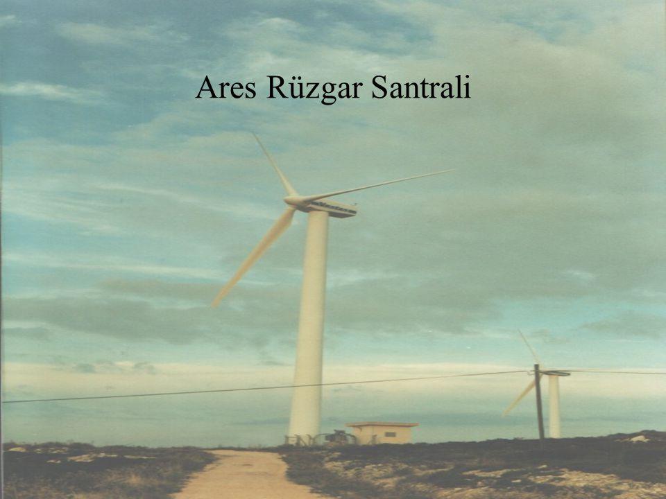 Ares Rüzgar Santrali
