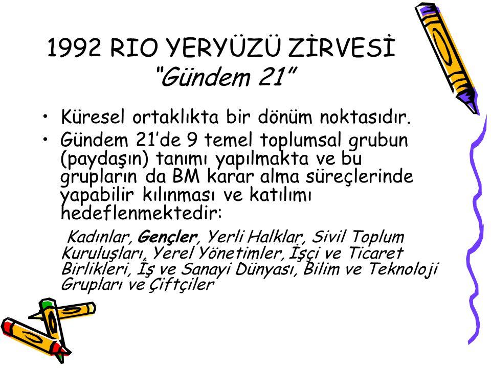 1992 RIO YERYÜZÜ ZİRVESİ Gündem 21