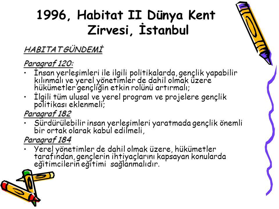 1996, Habitat II Dünya Kent Zirvesi, İstanbul