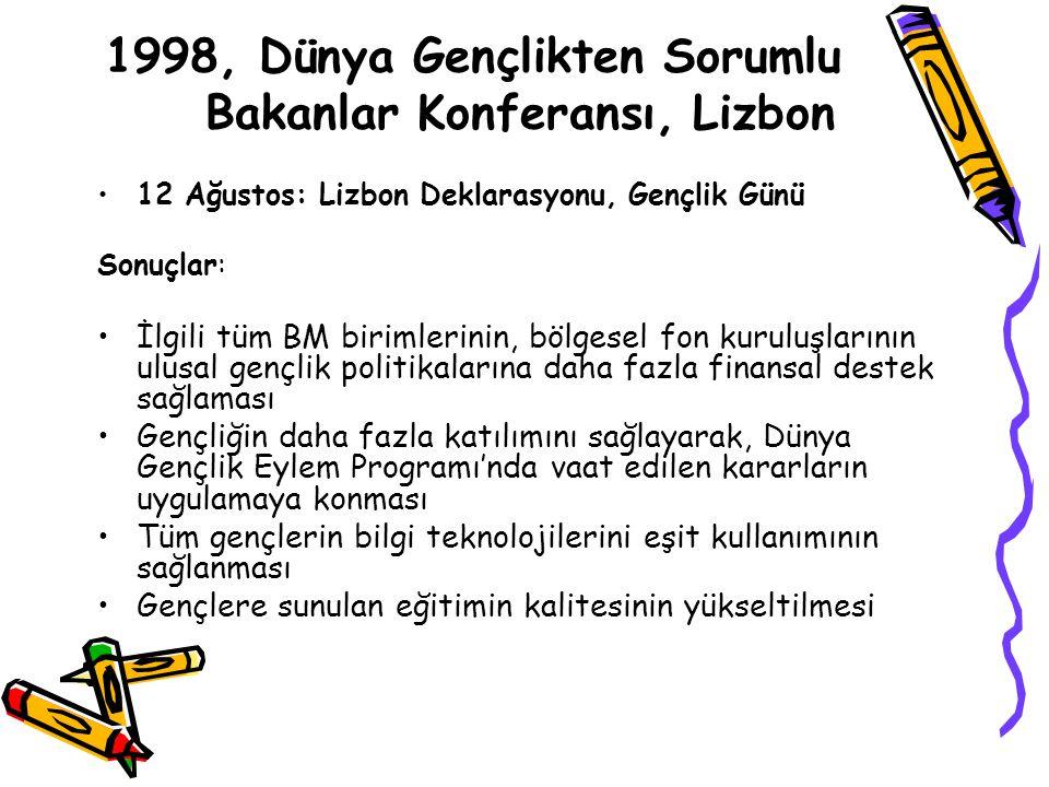 1998, Dünya Gençlikten Sorumlu Bakanlar Konferansı, Lizbon