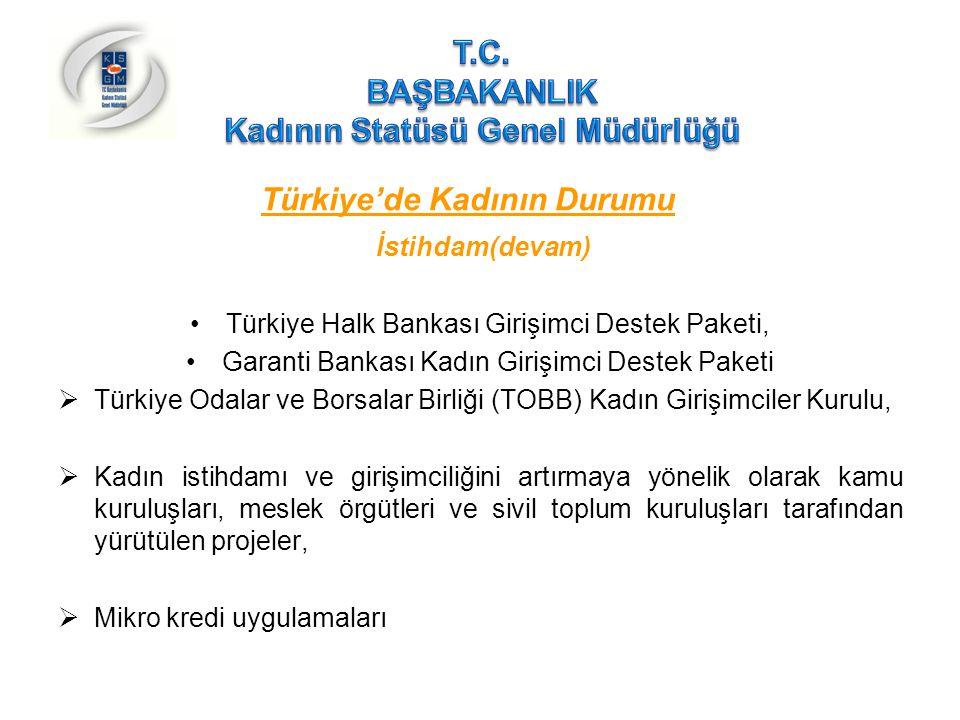 Türkiye'de Kadının Durumu