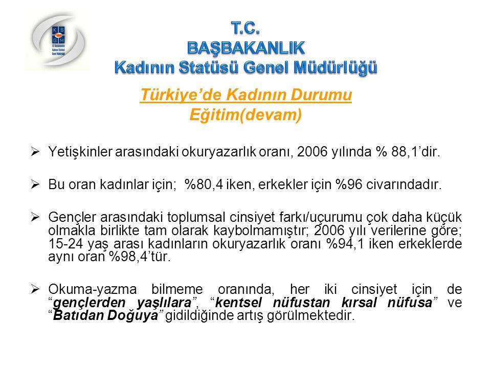 T.C. BAŞBAKANLIK Kadının Statüsü Genel Müdürlüğü