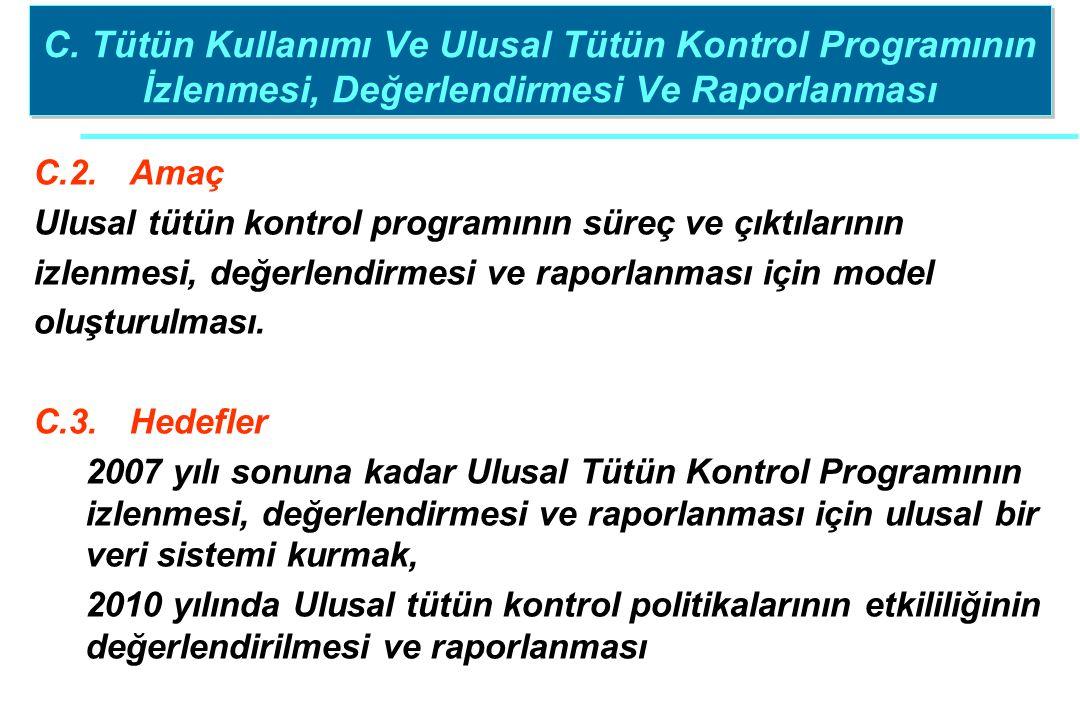 C. Tütün Kullanımı Ve Ulusal Tütün Kontrol Programının İzlenmesi, Değerlendirmesi Ve Raporlanması