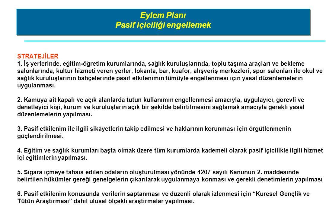 Eylem Planı Pasif içiciliği engellemek