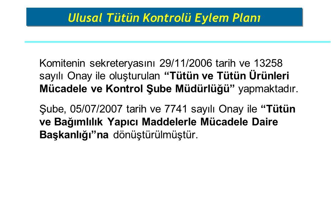 Ulusal Tütün Kontrolü Eylem Planı