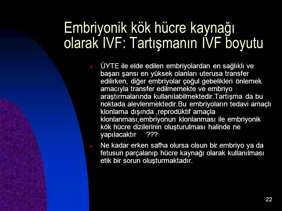 Embriyonik kök hücre kaynağı olarak IVF: Tartışmanın IVF boyutu