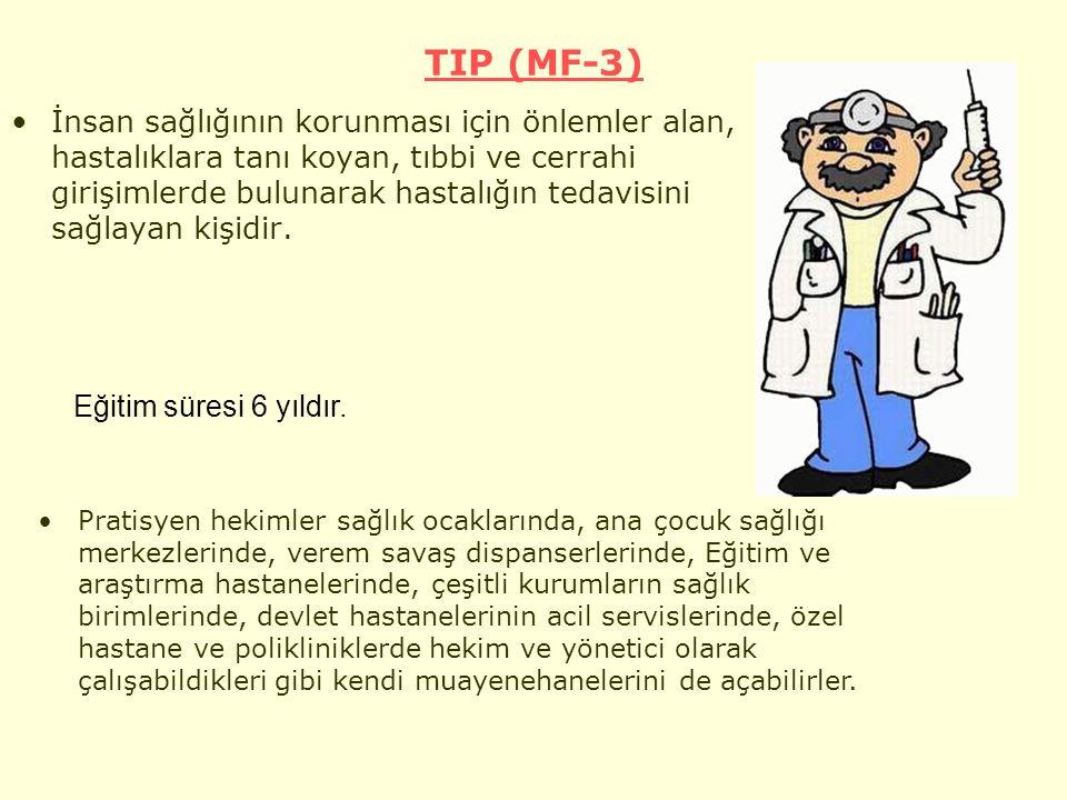TIP (MF-3)