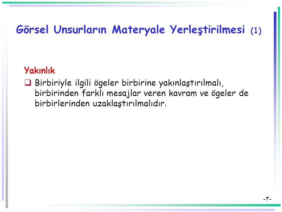 Görsel Unsurların Materyale Yerleştirilmesi (1)