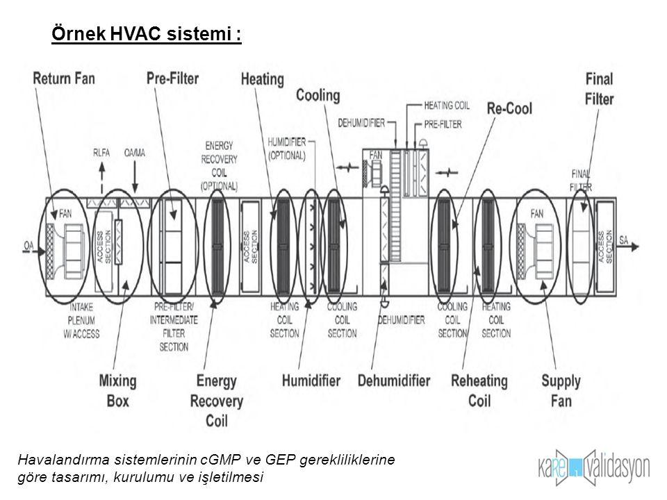 Örnek HVAC sistemi : Havalandırma sistemlerinin cGMP ve GEP gerekliliklerine göre tasarımı, kurulumu ve işletilmesi.