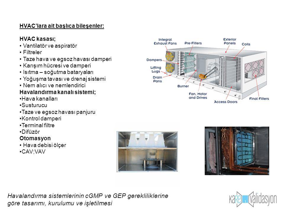 HVAC'lara ait başlıca bileşenler: