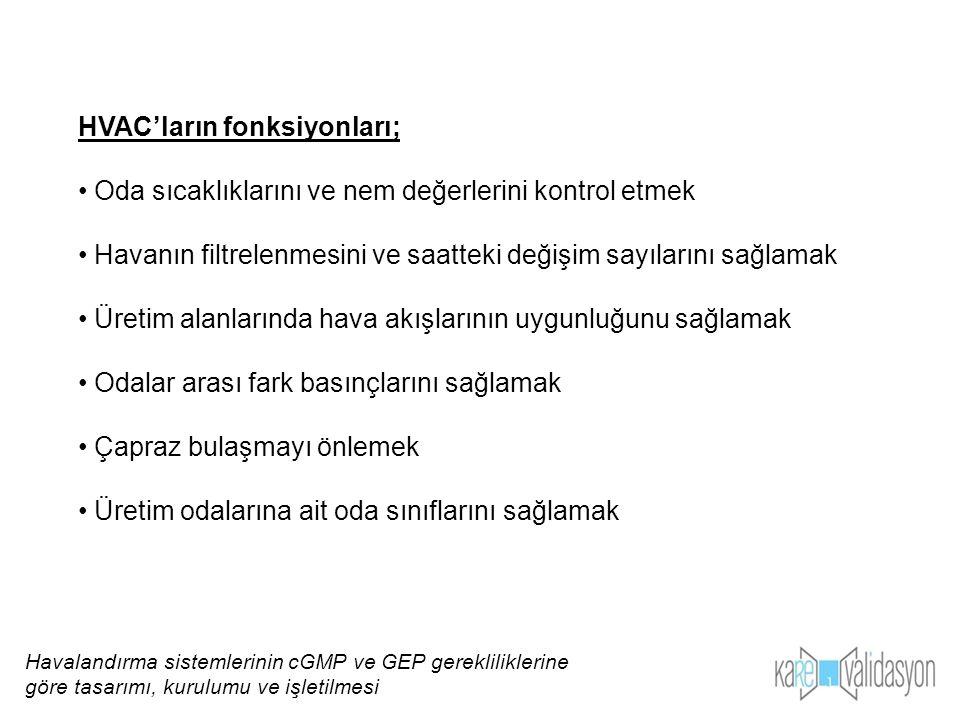 HVAC'ların fonksiyonları;