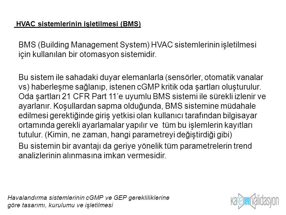 HVAC sistemlerinin işletilmesi (BMS)
