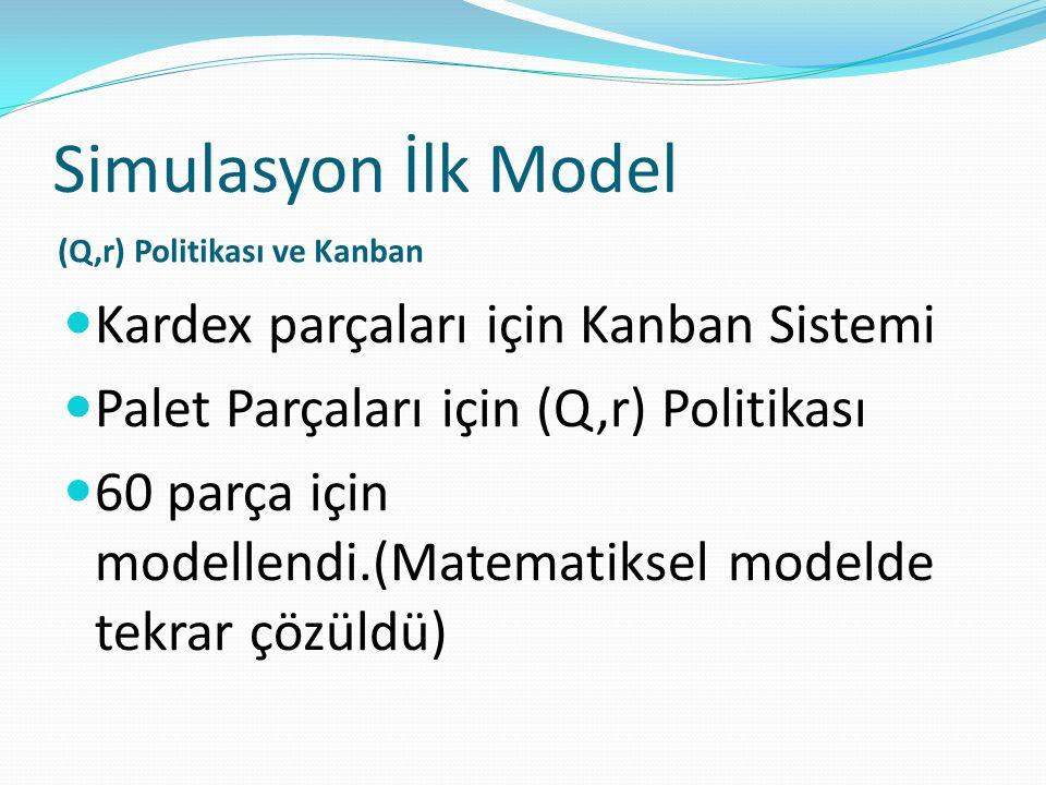 Simulasyon İlk Model Kardex parçaları için Kanban Sistemi
