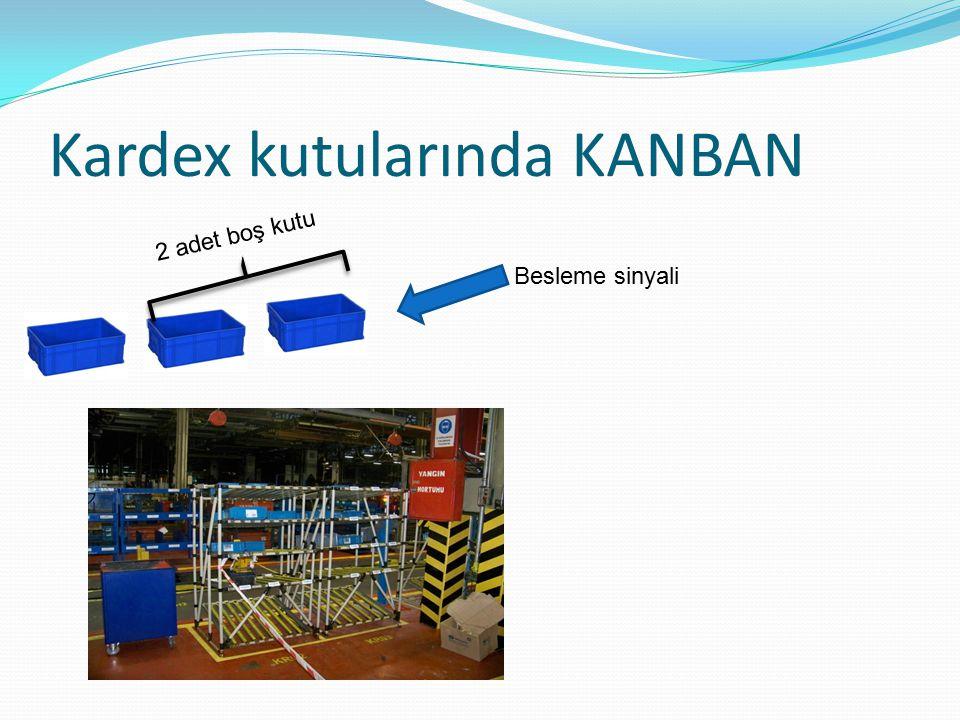 Kardex kutularında KANBAN