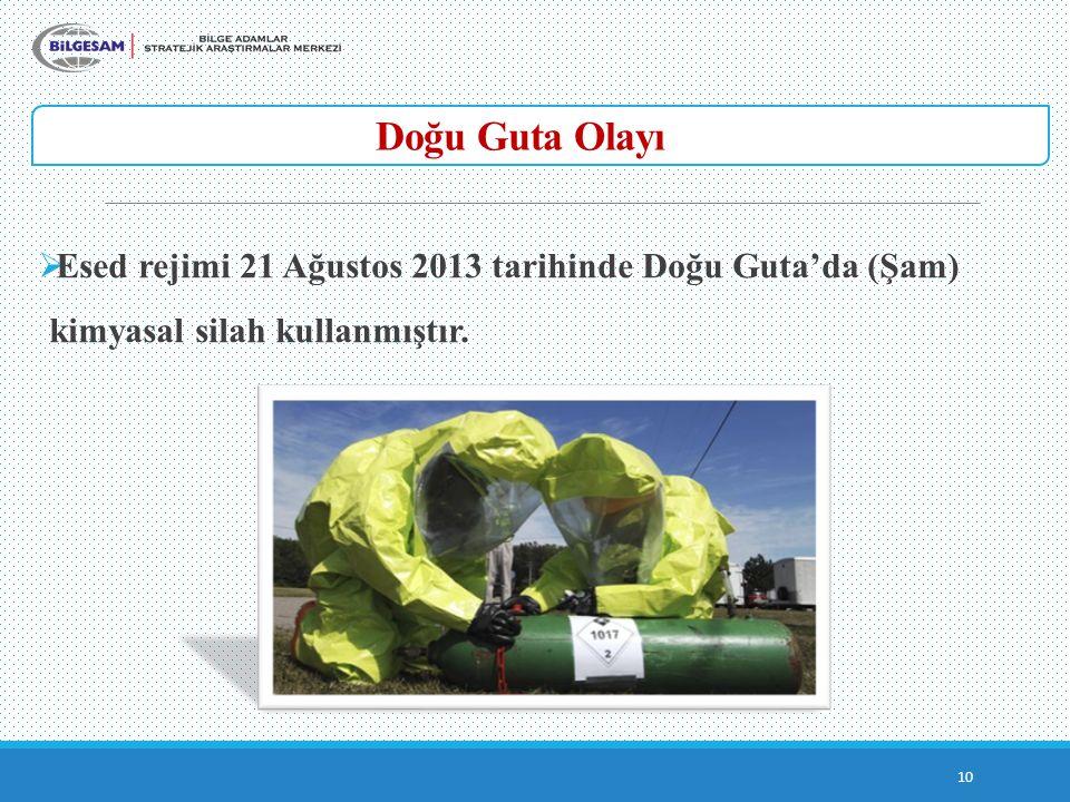 Doğu Guta Olayı Esed rejimi 21 Ağustos 2013 tarihinde Doğu Guta'da (Şam) kimyasal silah kullanmıştır.