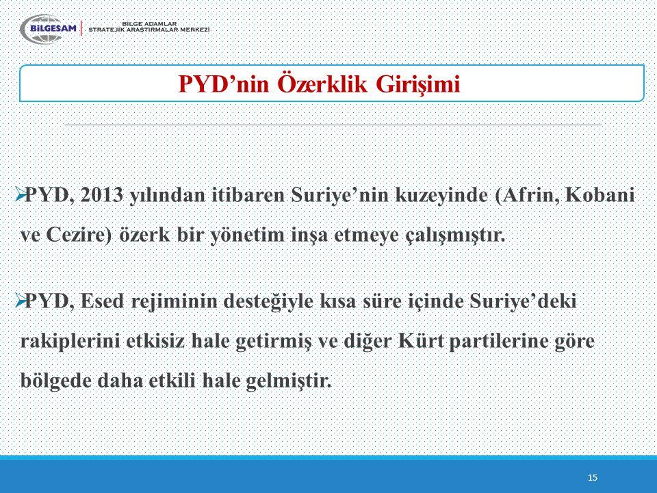 PYD'nin Özerklik Girişimi