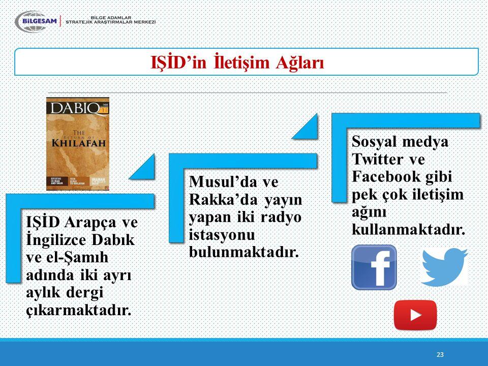 IŞİD'in İletişim Ağları