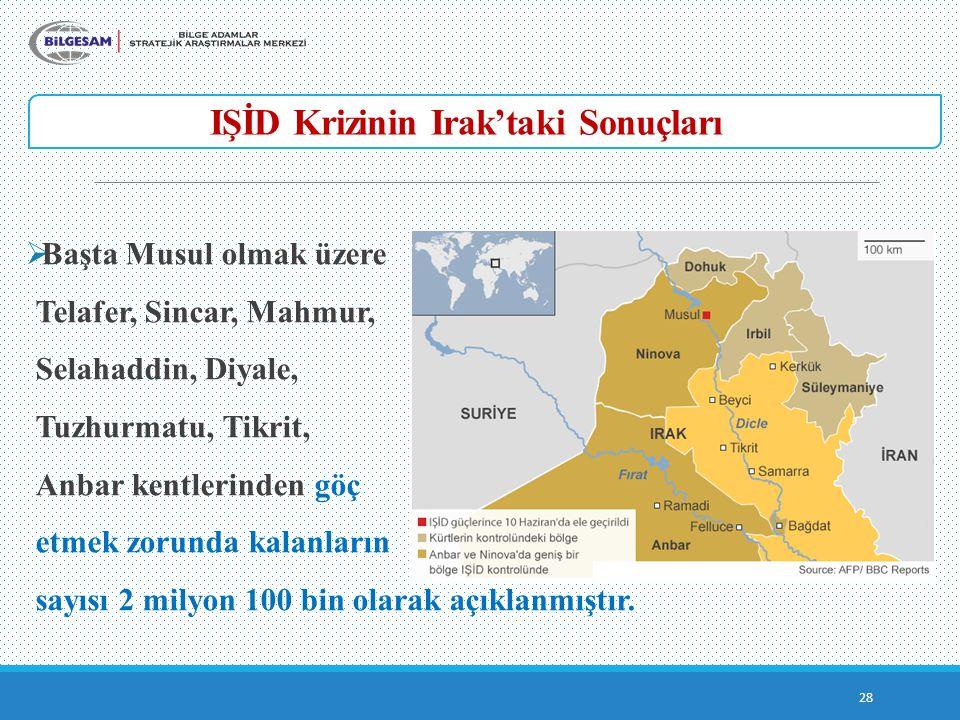 IŞİD Krizinin Irak'taki Sonuçları