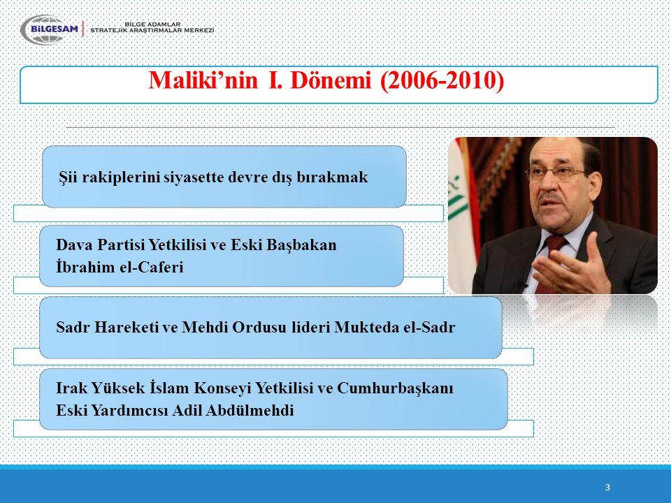 Maliki'nin I. Dönemi (2006-2010)