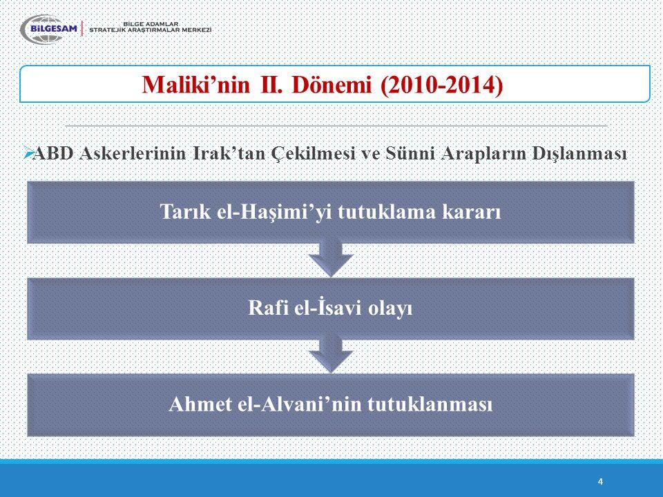Maliki'nin II. Dönemi (2010-2014)