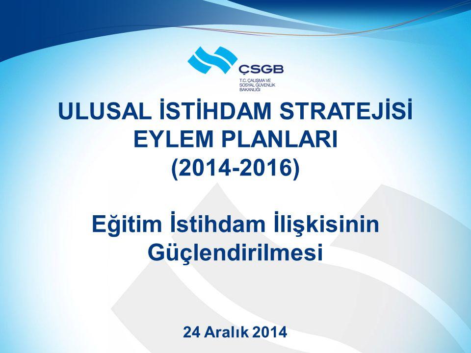 ULUSAL İSTİHDAM STRATEJİSİ EYLEM PLANLARI (2014-2016) Eğitim İstihdam İlişkisinin Güçlendirilmesi 24 Aralık 2014