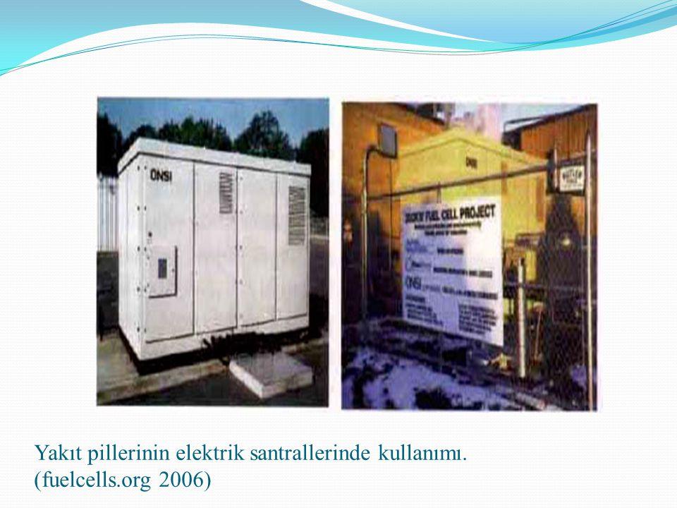 Yakıt pillerinin elektrik santrallerinde kullanımı. (fuelcells