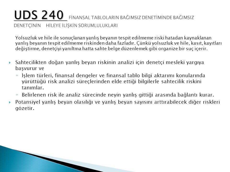 UDS 240 FİNANSAL TABLOLARIN BAĞIMSIZ DENETİMİNDE BAĞIMSIZ DENETÇİNİN HİLEYE İLİŞKİN SORUMLULUKLARI