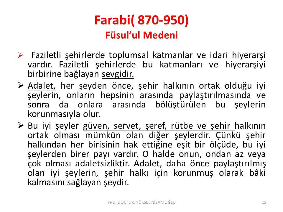 Farabi( 870-950) Füsul'ul Medeni