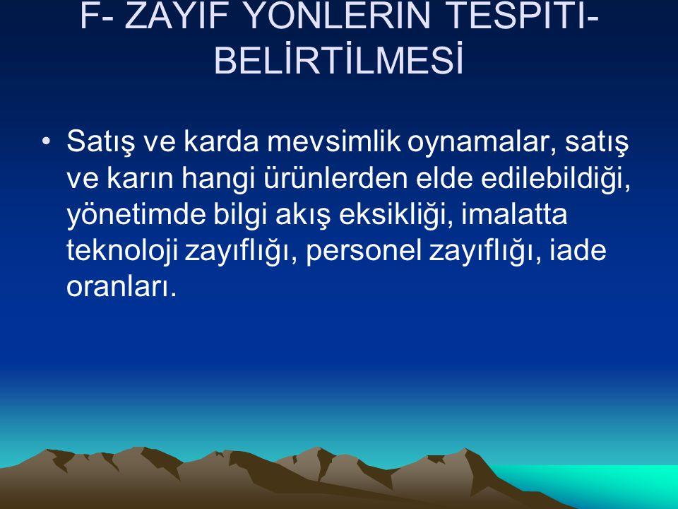 F- ZAYIF YÖNLERİN TESPİTİ-BELİRTİLMESİ