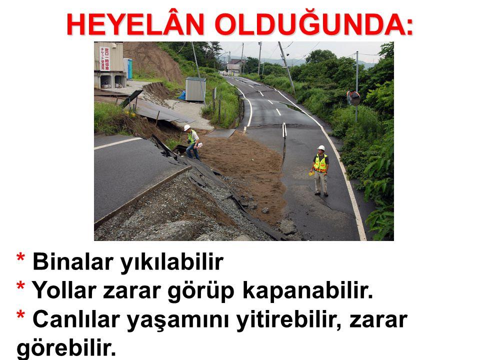 HEYELÂN OLDUĞUNDA: * Binalar yıkılabilir * Yollar zarar görüp kapanabilir.