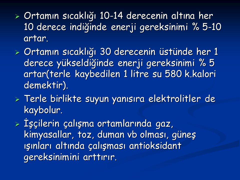 Ortamın sıcaklığı 10-14 derecenin altına her 10 derece indiğinde enerji gereksinimi % 5-10 artar.