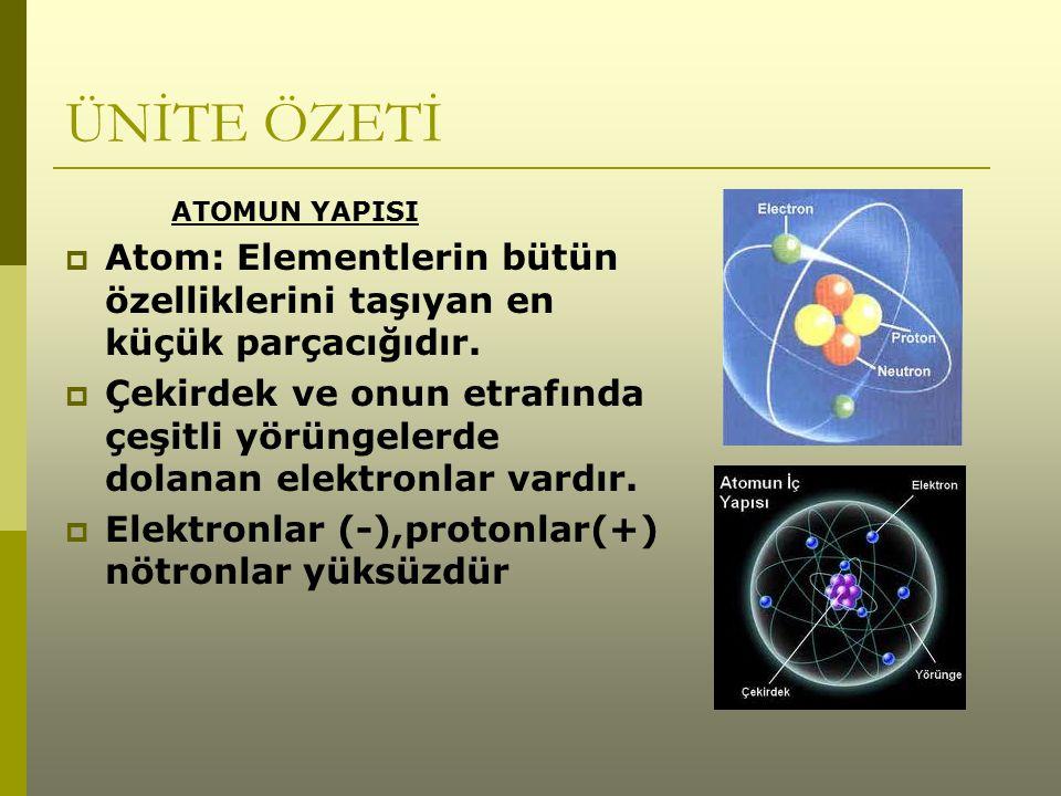 ÜNİTE ÖZETİ ATOMUN YAPISI. Atom: Elementlerin bütün özelliklerini taşıyan en küçük parçacığıdır.