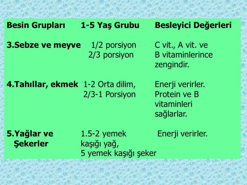 Besin Grupları 1-5 Yaş Grubu Besleyici Değerleri