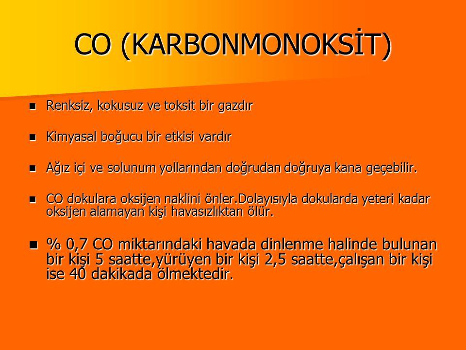 CO (KARBONMONOKSİT) Renksiz, kokusuz ve toksit bir gazdır. Kimyasal boğucu bir etkisi vardır.