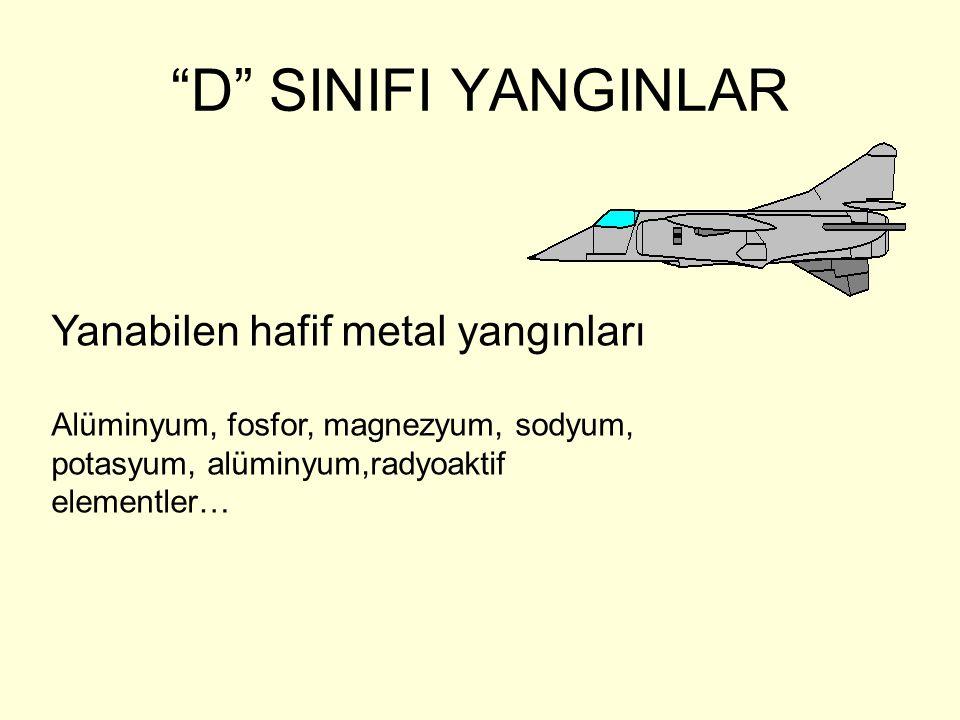 D SINIFI YANGINLAR Yanabilen hafif metal yangınları