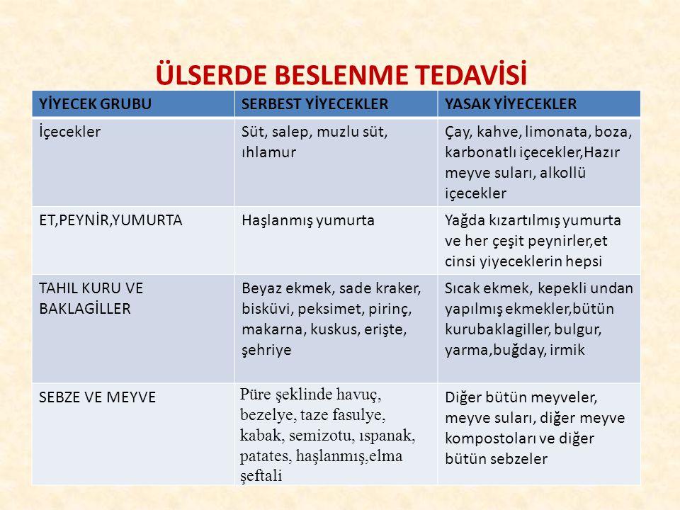 ÜLSERDE BESLENME TEDAVİSİ