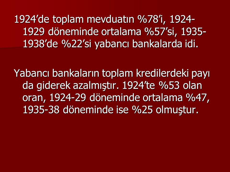 1924'de toplam mevduatın %78'i, 1924-1929 döneminde ortalama %57'si, 1935-1938'de %22'si yabancı bankalarda idi.