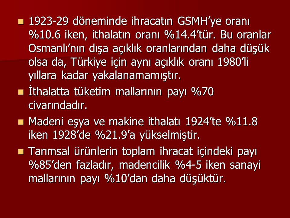 1923-29 döneminde ihracatın GSMH'ye oranı %10