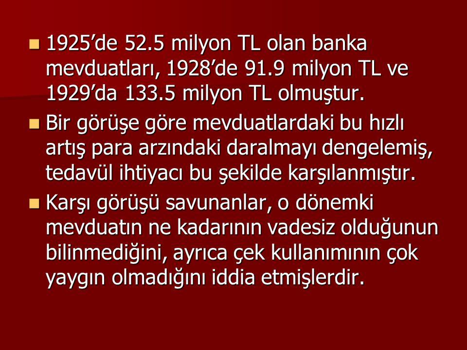 1925'de 52. 5 milyon TL olan banka mevduatları, 1928'de 91