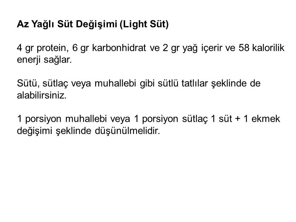 Az Yağlı Süt Değişimi (Light Süt)